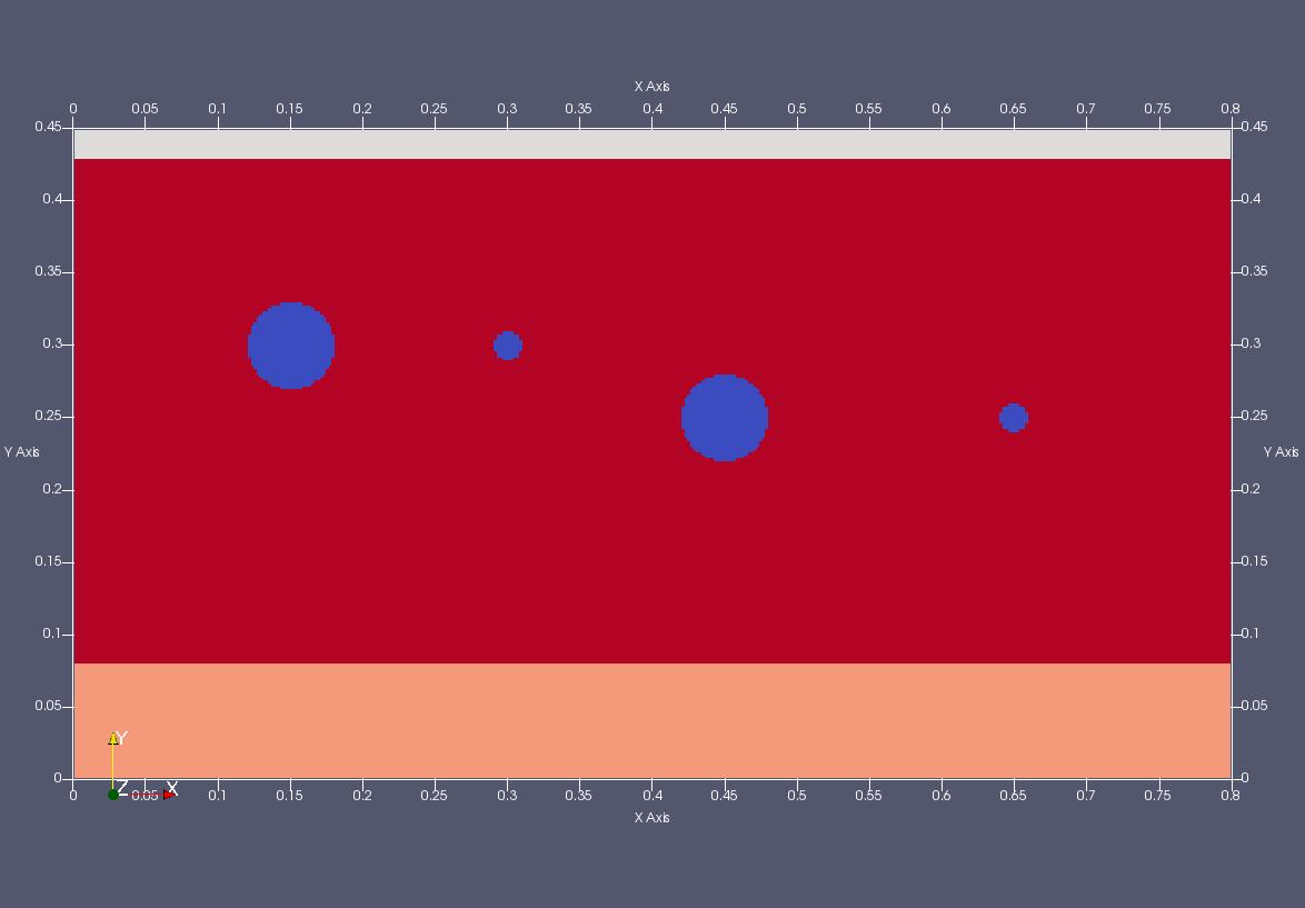 Geometria wygenerowana w gprMax, wizualizacja w ParaView