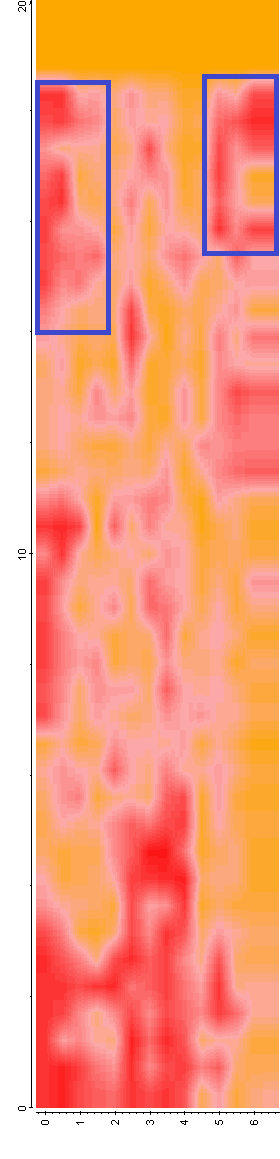 Figure 6. Timeslices of GPR data at Jesuit's Church. B) 14-18ns;