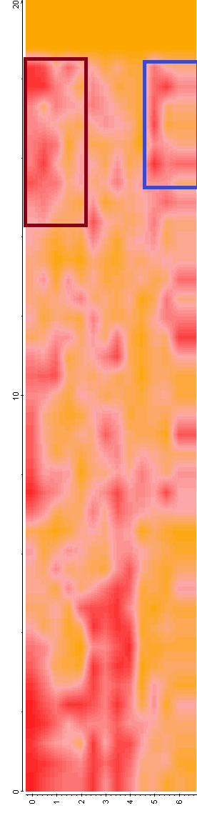 Figure 6. Timeslices of GPR data at Jesuit's Church. C) 18-22ns;