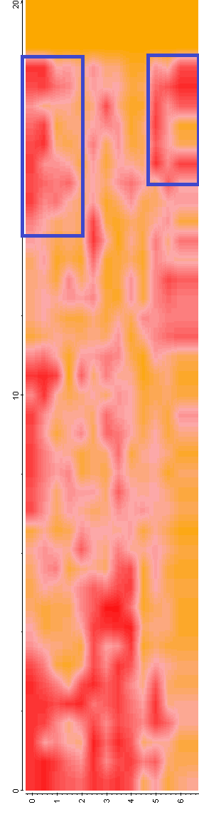Figure 6. Timeslices of GPR data at Jesuit's Church. D) 26-30ns